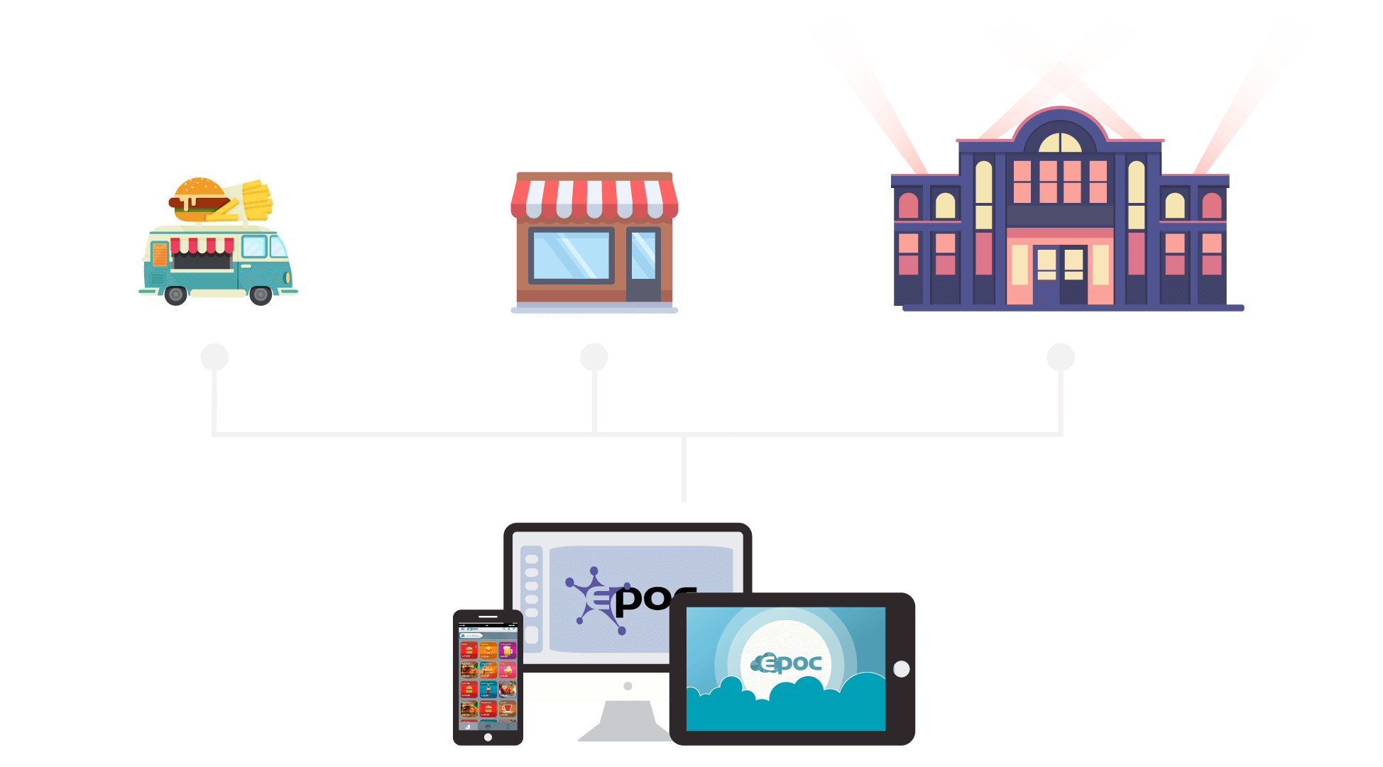 epoc_sistema_vendas_gestao_adminsitracao_micro_pequenos_medios_grandes_negocios_comercios